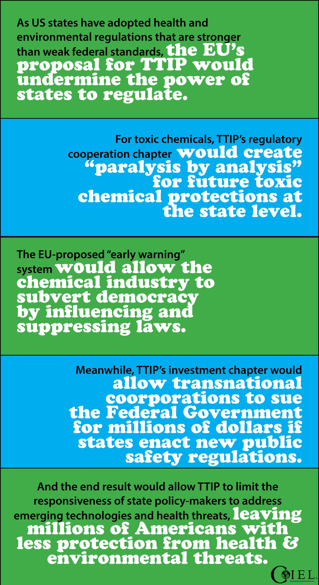 TTIP States report 5 impacts graphicv3